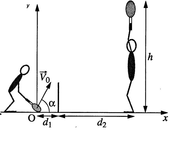 Exercice corrigé sur les équations horaires et équations de trajectoire
